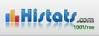 Cara Pasang Histats Melayang di WordPress.com